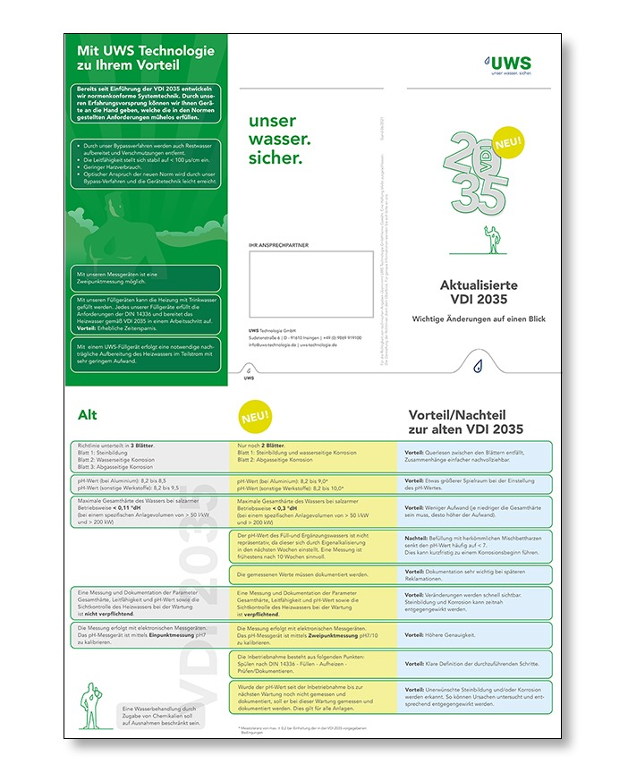 Fachinformation Aktualisierte VDI 2035